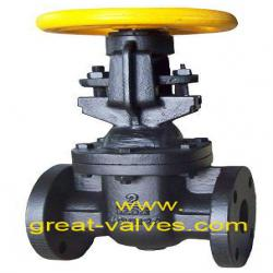 ANSI metal gate valve RS